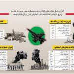 جنایات آلسعود در یمن به روایت آمار+ اینفوگرافیک